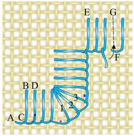 buttonhole-edging (26K)