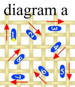 peras-diagrama-a (19K)