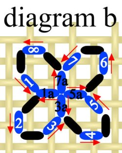 peras-diagrama-b (23K)