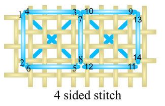 stitch quatro lados