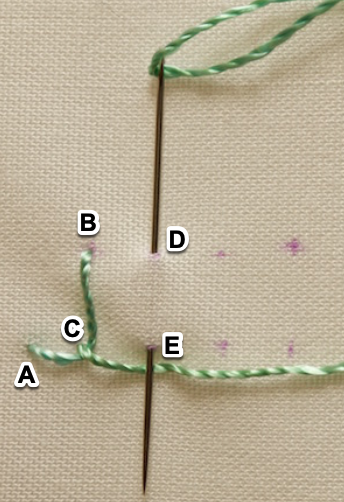Photo guide for blanket stitch - step 1