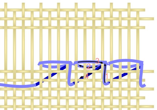 Drawn thread work whitework sampler band
